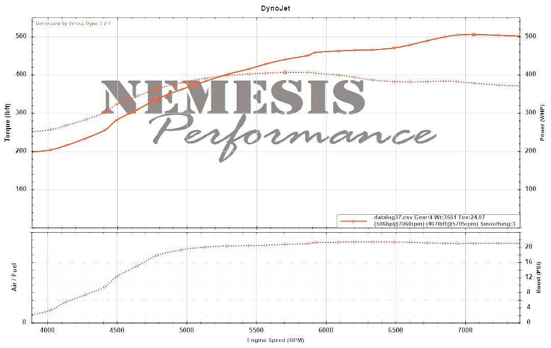 Nemesis Performance Winnipeg ECU Tuning